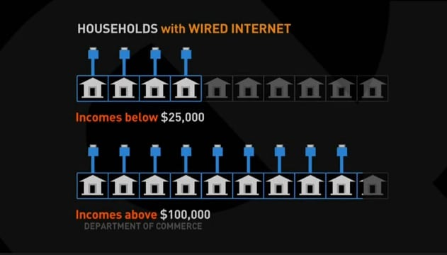 Susan Crawford On Why U.S. Internet Access Is Slow, Costly And Unfair - VIDEO