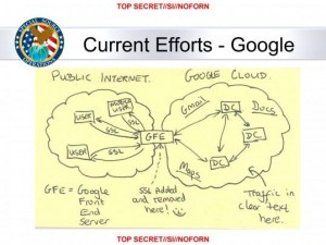 NSA secretly infiltrates Yahoo, Google data centers worldwide, Snowden documents say