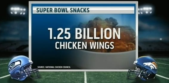 superbowl_wings