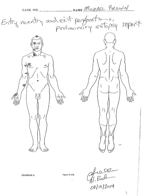 Autopsy Shows Michael Brown