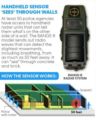 Radars Let Police See Inside Homes