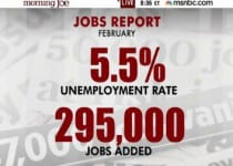 February jobs reportUnemployment drops to 5.5 [VIDEO]