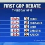 first gop debate lineup gop poll national poll average