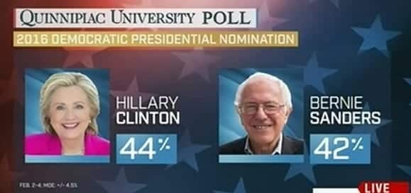 Quinnipiac University Poll Clinton Sanders