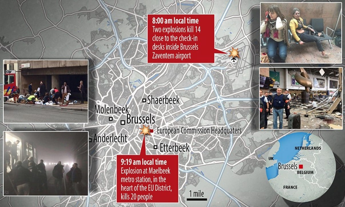 Suicide Bombers Killed At Least 34 in Brussels [VIDEO