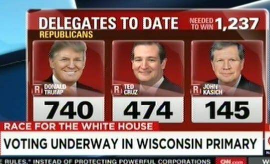 Wisconsin Primary Today Polls Close @ 8PM