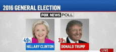 Foxnews Poll