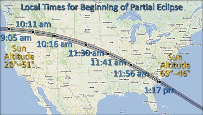 eclipse times 2017