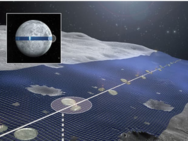 Japan's plan to solve the world's energy problems- Turn the moon into a giant solar panel